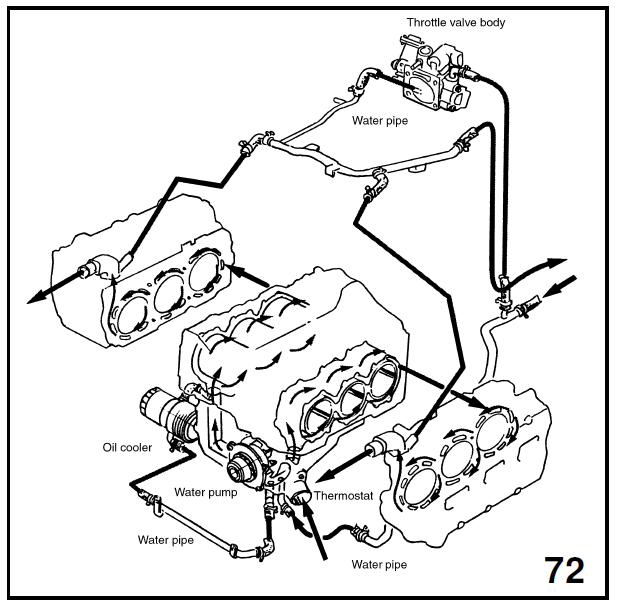subaru outback engine diagram  subaru  auto wiring diagram