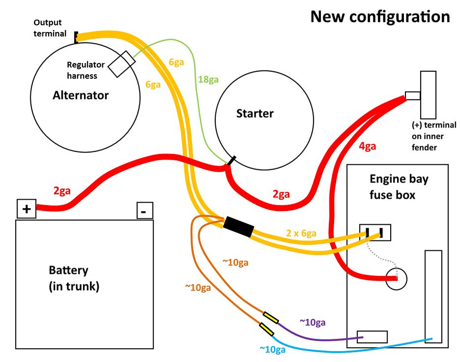Ford Ranger Alternator Wiring Diagram from www.submariner.org